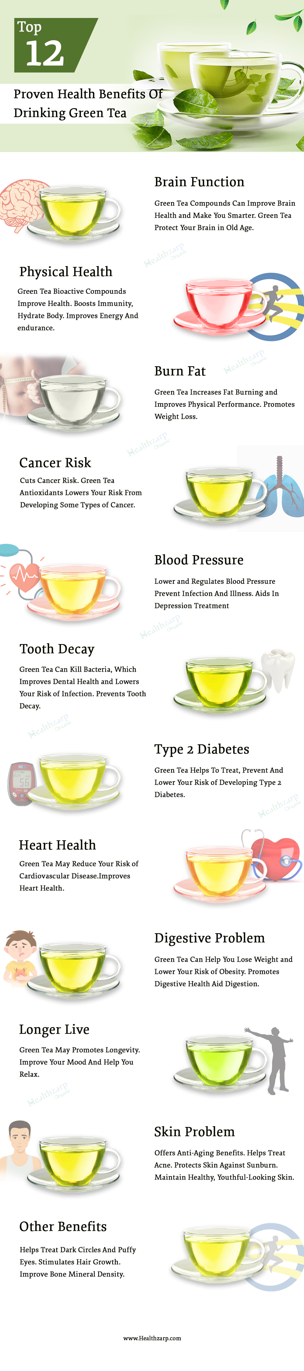 top 12 proven health benefits of drinking green tea| best